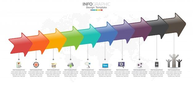 10 schritte der timeline-infografiken-entwurfsvorlage mit optionen, prozessdiagramm. Premium Vektoren