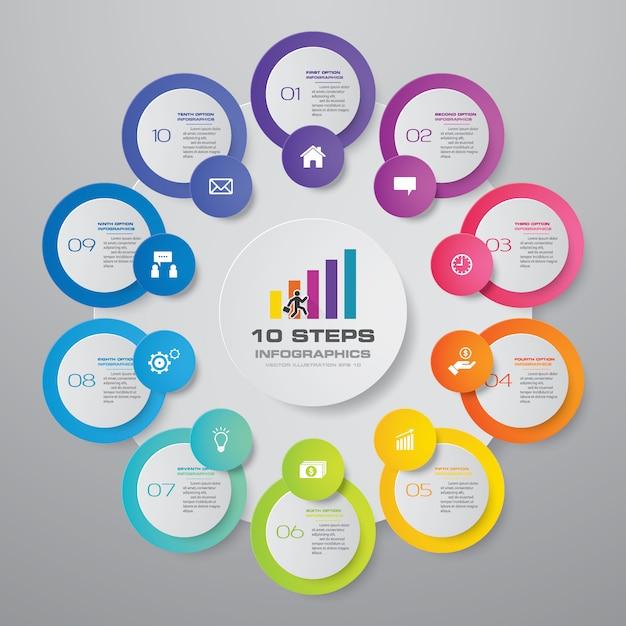 10 schritte infografiken elementvorlagendiagramm. Premium Vektoren