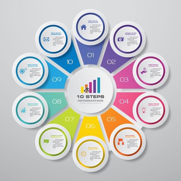 10 schritte zyklus diagramm infografiken elemente. Premium Vektoren