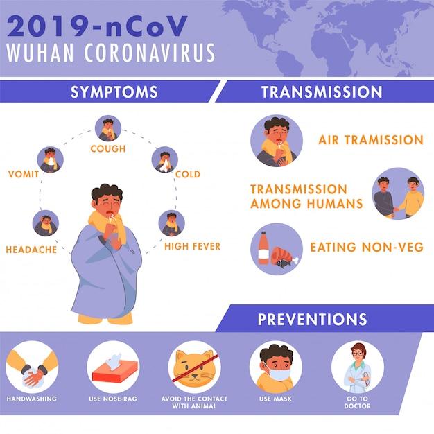 2019-ncov wuhan coronavirus-konzept mit menschen, die informationen zu symptomen, übertragung und prävention zeigen. Premium Vektoren