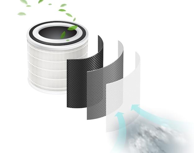 3-lagiges luftreinigungsmaterial filtert schadstoffe, viren, bakterien, pm2,5 und staub. das filtersystem sorgt für frischluft. Premium Vektoren