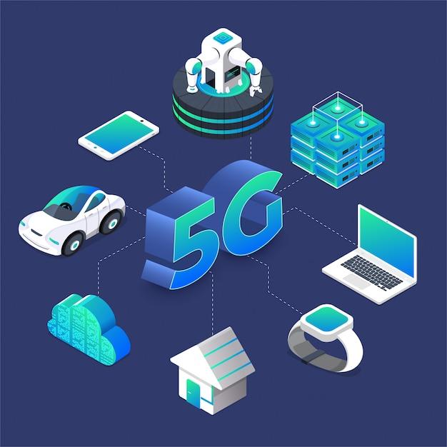 5g technologie isometrisch Premium Vektoren