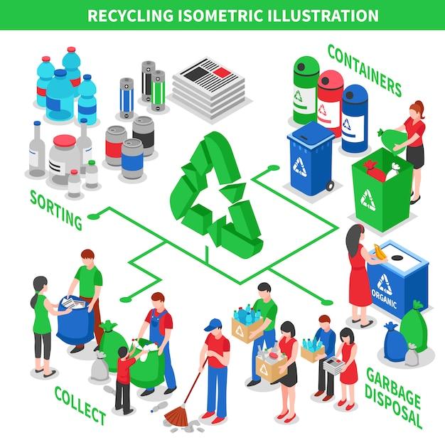 Abfall, der isometrisches konzept aufbereitet Kostenlosen Vektoren