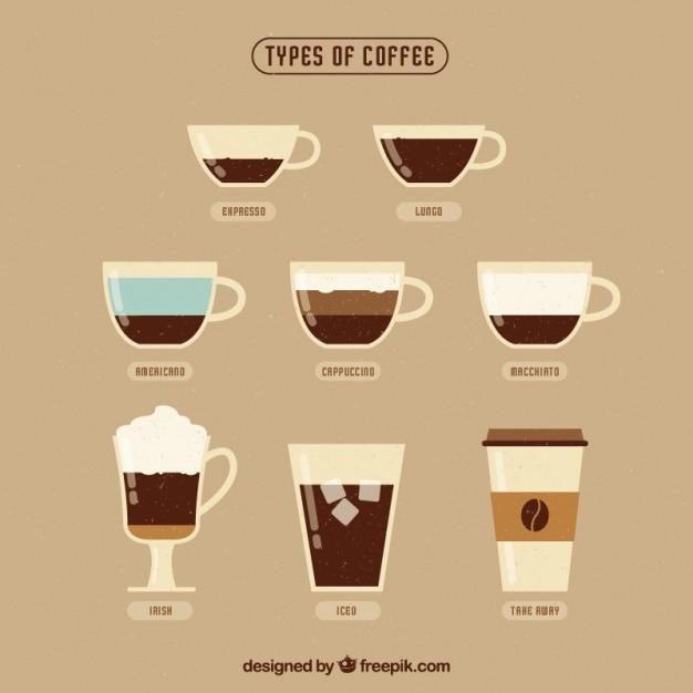 Acht kaffees verschiedene Kostenlosen Vektoren