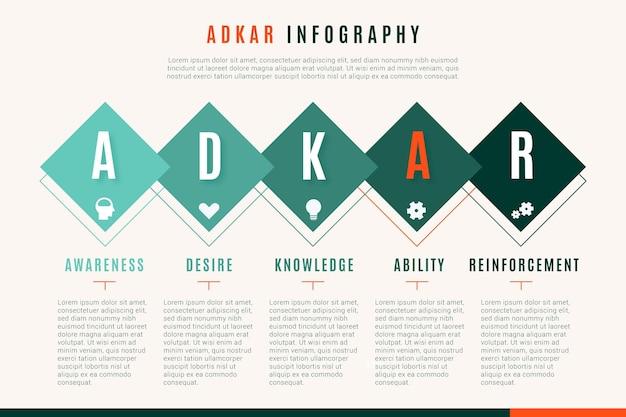 Adkar infografik vorlage Kostenlosen Vektoren