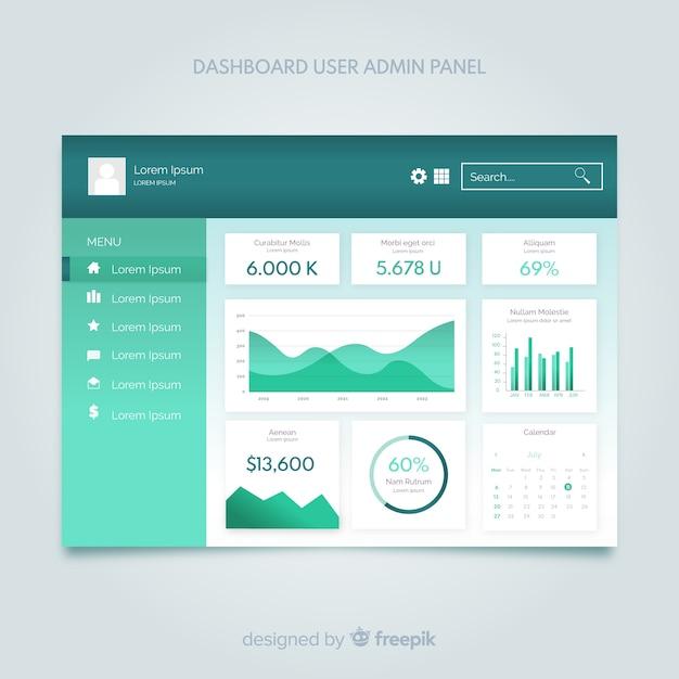 Admin-dashboard-bedienfeldvorlage Kostenlosen Vektoren