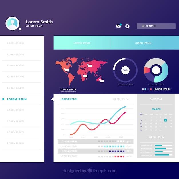 Admin-dashboard-panel mit verlaufsstil Kostenlosen Vektoren