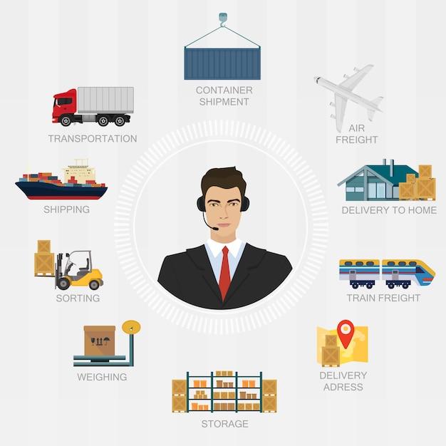 Agent für logistikmanager Premium Vektoren