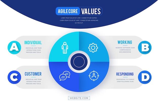 Agile infografik-vorlage Kostenlosen Vektoren