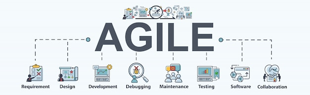 Agile schritte für entwicklungssoftware und organisation. Premium Vektoren