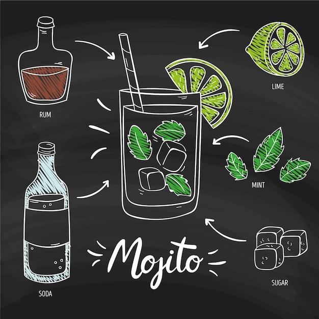 Alkoholisches cocktailrezept von mojito an der tafel Kostenlosen Vektoren