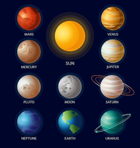 Alle planeten mit namen und sonne Premium Vektoren
