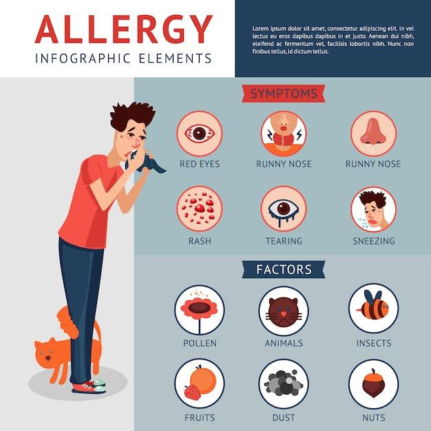 Allergie-infografik-konzept Kostenlosen Vektoren