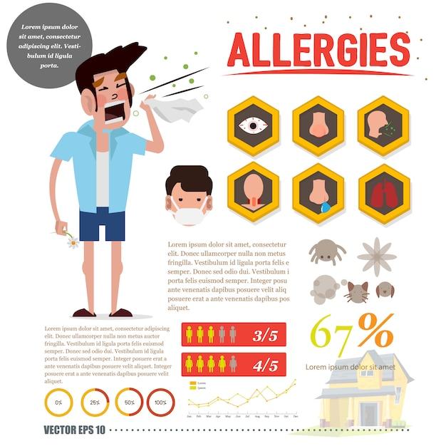 Allergiemann mit allergieikonensatz. infografik. Premium Vektoren
