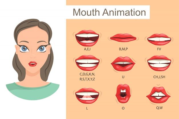 Alphabet aussprache, weibliche lippensynchronisation