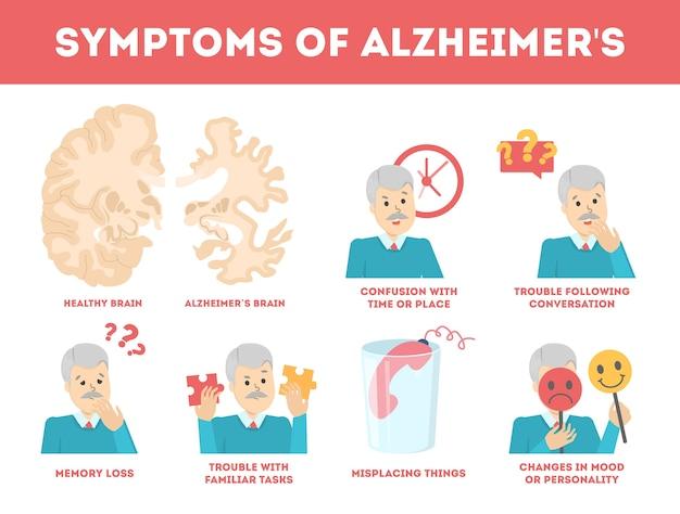 Alzheimer-krankheit symptome infografik. gedächtnisverlust und problem Premium Vektoren