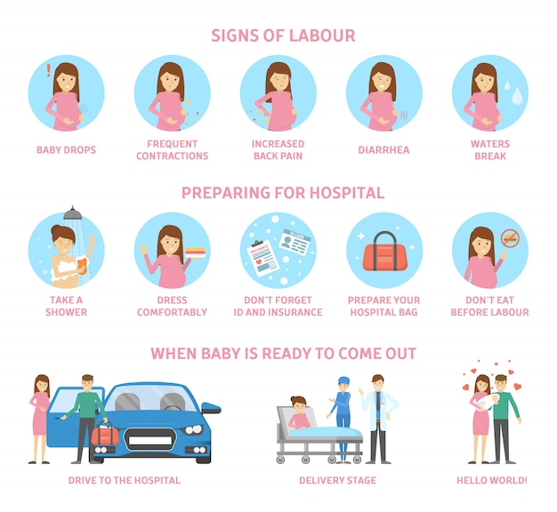 Anzeichen von wehen und vorbereitung auf das krankenhaus vor der geburt des kindes. Premium Vektoren