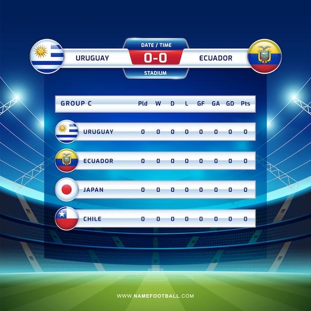 Anzeigesendung fußball südamerikas turnier 2019, gruppe c Premium Vektoren