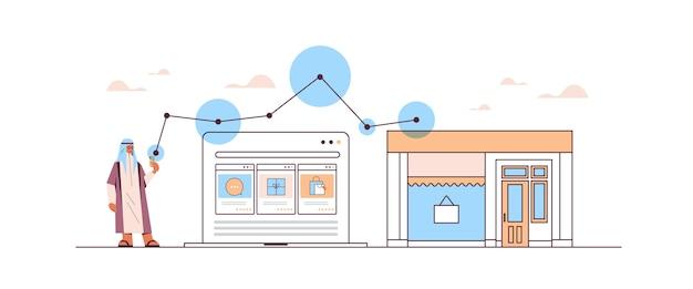 Arabischer mann, der smartphone-anwendung für online-shopping-bestellung und bezahlung des intelligenten e-commerce-einkaufs verwendet Premium Vektoren