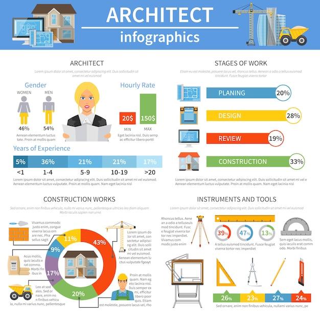 Architekt infografiken flaches layout Kostenlosen Vektoren