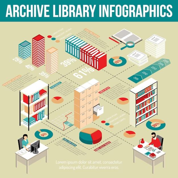 Archiv-bibliothek isometrisches infographik-flussdiagramm-plakat Kostenlosen Vektoren