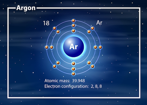 Argonatom-diagrammkonzept Kostenlosen Vektoren