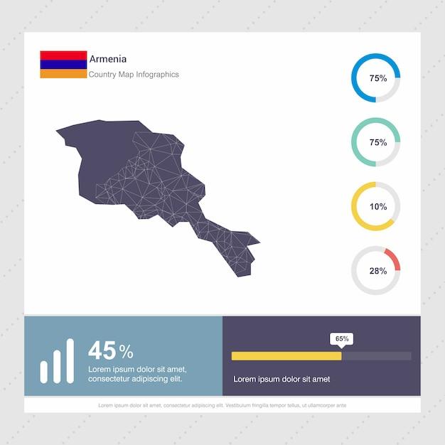 Armenien Karte.Armenien Karte Flagge Infografik Vorlage Download Der
