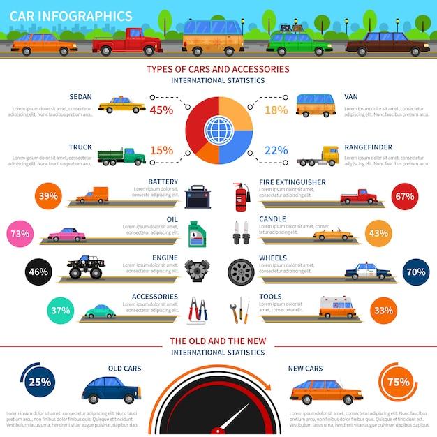 Arten von autos infographik set Kostenlosen Vektoren