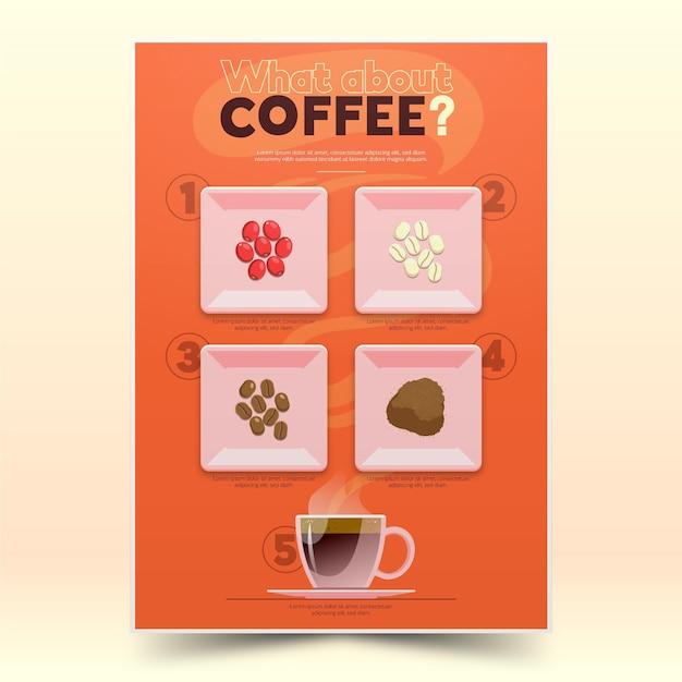 Arten von kaffeebohnen leitfaden poster Kostenlosen Vektoren