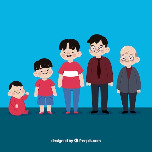 Asiatischer mann charakter in verschiedenen altersstufen Kostenlosen Vektoren