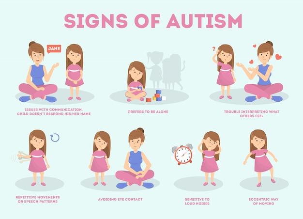 Autismus unterschreibt infografik für eltern. psychische störung beim kind. seltsames verhalten wie repetitive bewegung. illustration Premium Vektoren