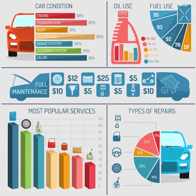 Auto-service-infografiken Kostenlosen Vektoren