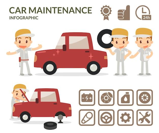 Ziemlich Fahrzeugvorlagen Kostenloser Download Ideen ...