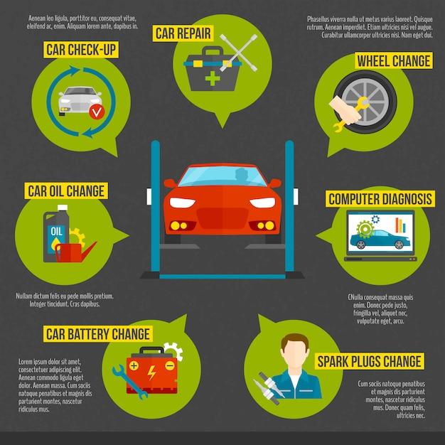 Automechaniker infografiken Kostenlosen Vektoren