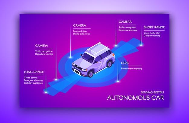 Autonome autoillustration des fahrerlosen oder selbstfahrenden intelligenten roboterfahrzeugs. Kostenlosen Vektoren