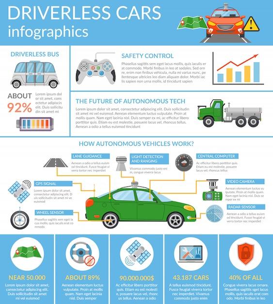 Autonome fahrzeuginterne fahrzeuginfografiken Kostenlosen Vektoren
