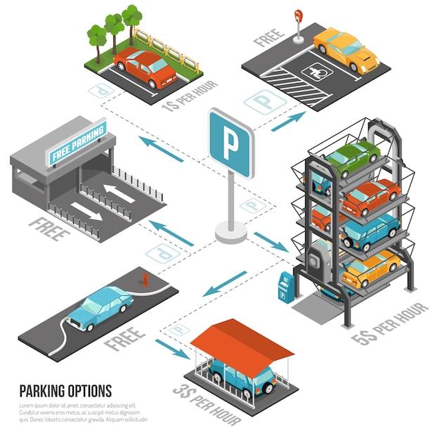 Autopark-zusammensetzung Kostenlosen Vektoren