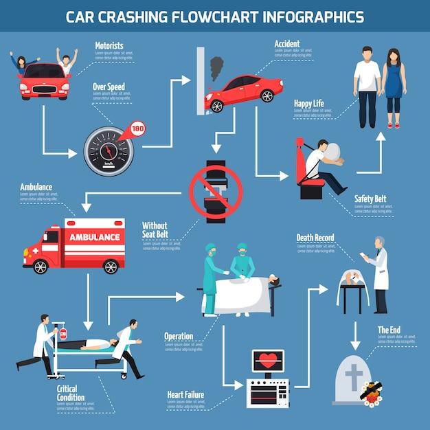 Autounfall infografiken Kostenlosen Vektoren