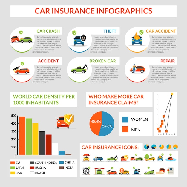 Autoversicherung infografiken Kostenlosen Vektoren
