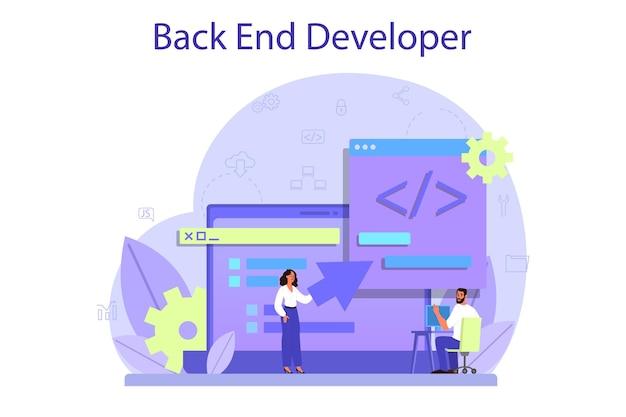 Backend-entwicklungskonzept. softwareentwicklungsprozess. Premium Vektoren