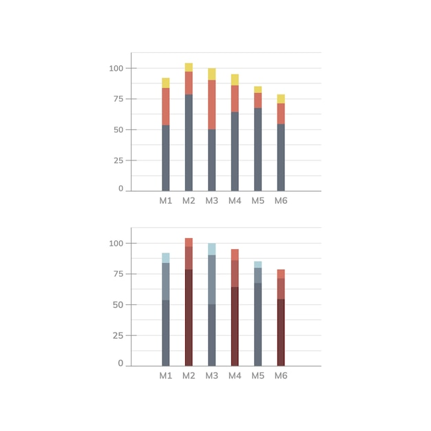 Balkendiagramm statistik diagramm vektor Kostenlosen Vektoren
