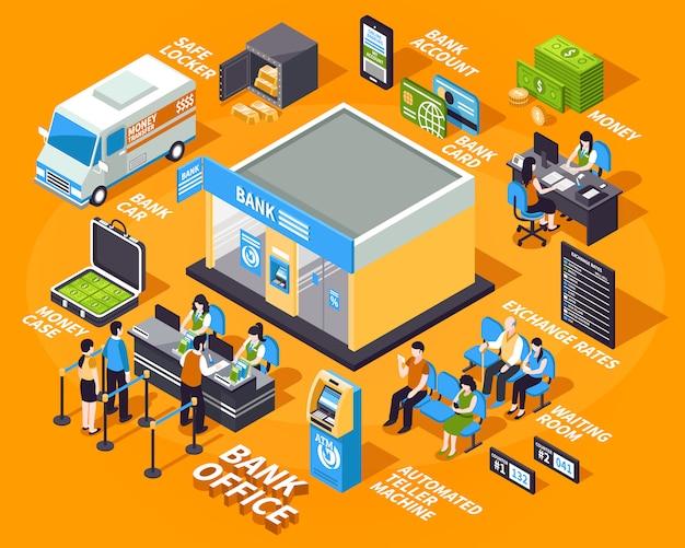 Bank office isometrische set Kostenlosen Vektoren