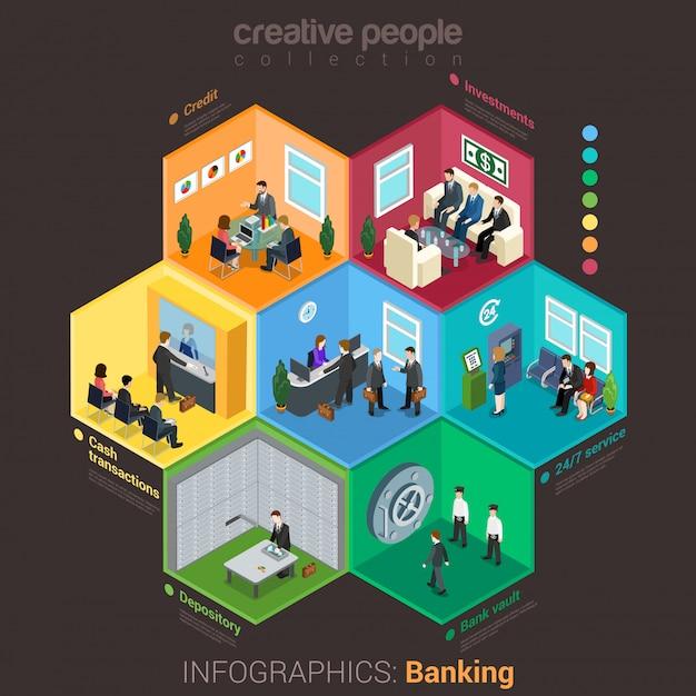 Banking infografiken konzept. isometrische vektorinnenillustration der bank. Kostenlosen Vektoren