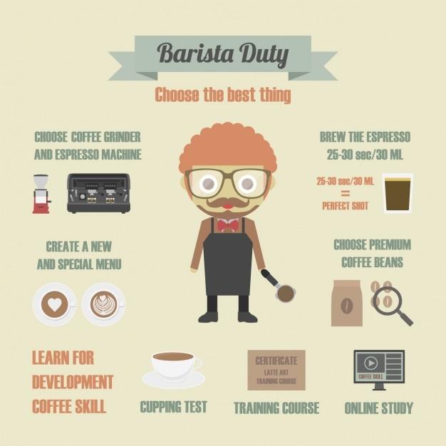 Barista Aufgaben Infographie | Download der kostenlosen Vektor