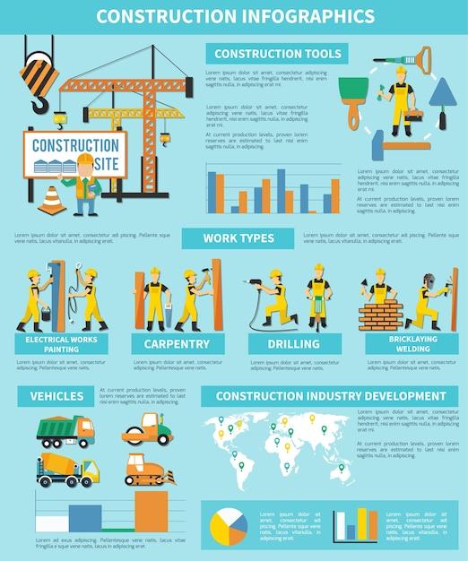 Bauarbeiter infografik mit bauwerkzeugen arbeitstypen zimmerei bohren maurerarbeiten schweißen beispiel beispiel fahrzeugbeschreibungen Kostenlosen Vektoren