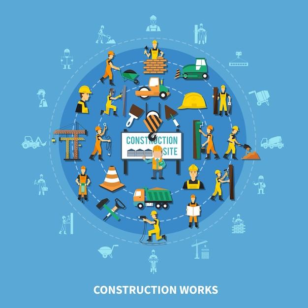 Bauarbeiter runde zusammensetzung hintergrund Kostenlosen Vektoren