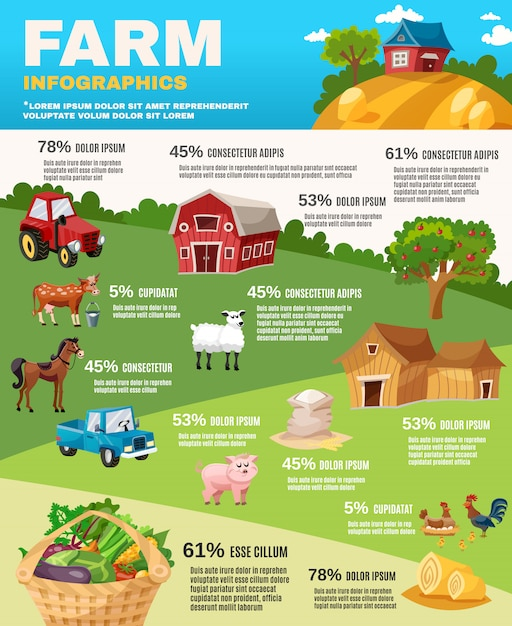 Bauernhof-infografik-set Kostenlosen Vektoren