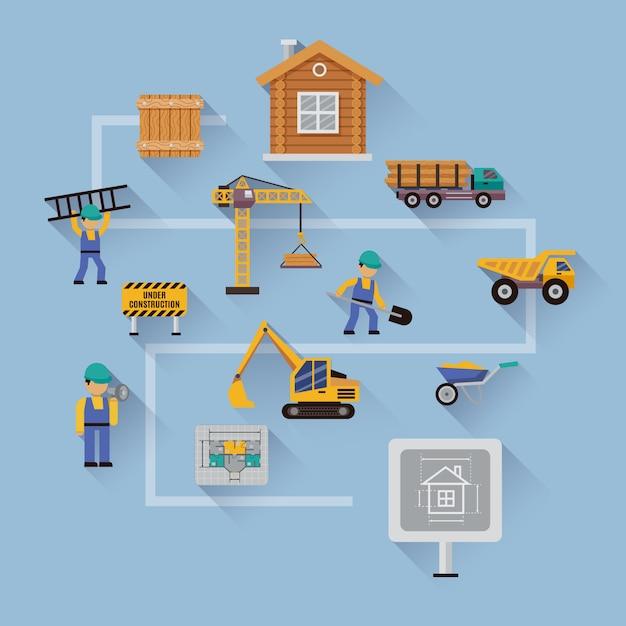 Baukonstruktion flach Premium Vektoren