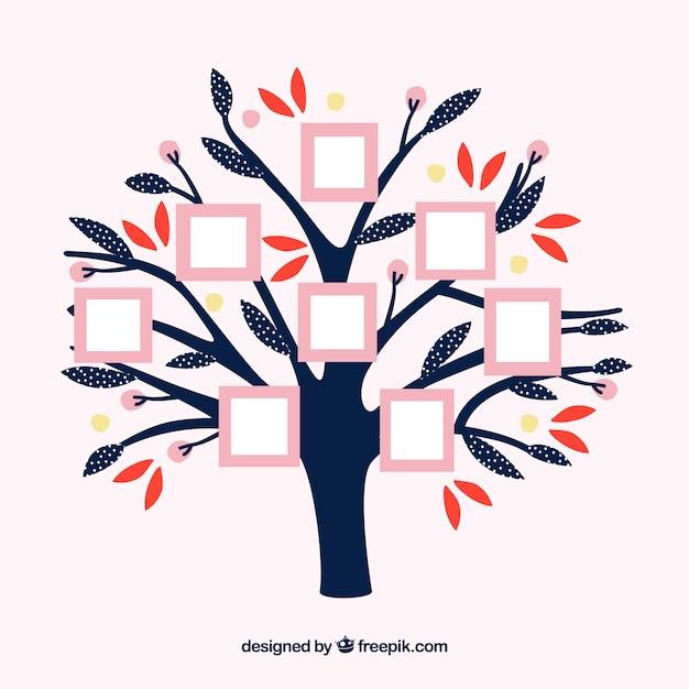 Baum mit rahmen an der wand in der flachen art download der kostenlosen vektor - Fotocollage an der wand ...