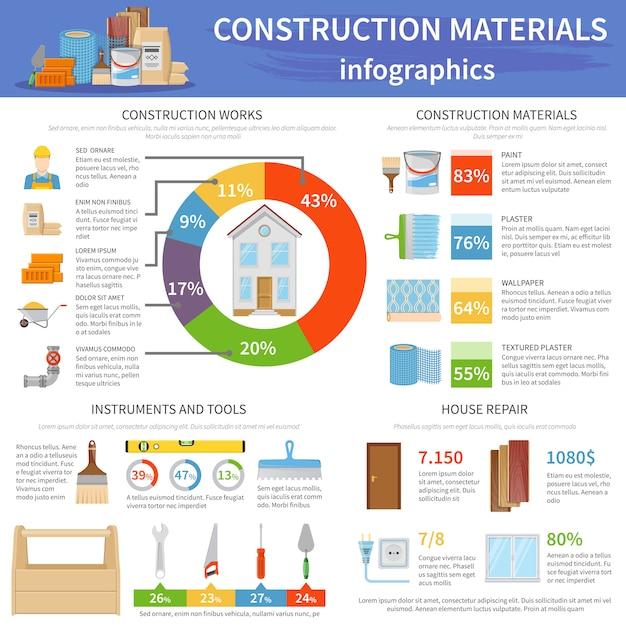 Baustoffe infografiken Kostenlosen Vektoren